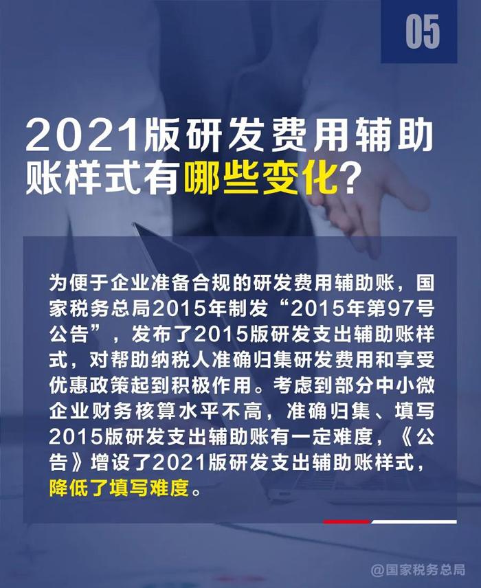 中国税务总局:科技研发费用加计扣除优惠政策再加码